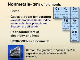 the periodic table u0026 element classes ppt video online download
