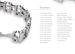 leatherman bracelet tool images Wearable stainless steel multi tool 65 90 free shipping jpg