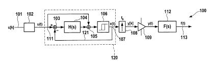 patente us7847716 asynchronous sigma delta digital analog