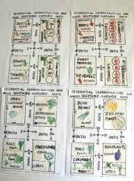 Best Garden Layout Best Garden Layout Design Embedded Thumbnail For Vegetable Garden