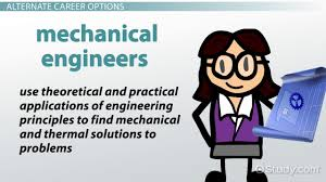 Computer Hardware Engineer Job Description Biomedical Engineer Job Duties U0026 Career Requirements