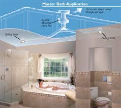 fantech remote bathroom fans fantech bathroom exhaust fan fantech bath exchuast fan fantech inline