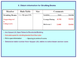 Lvl Beam Span Table by Conventional Roof Framing Residential Studies Certificate Iv Ppt