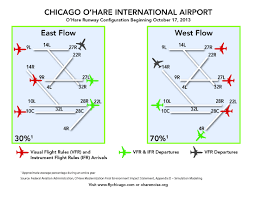 Chicago Ohare Terminal Map by Complaints About O U0027hare Noise Chicago Tonight Wttw