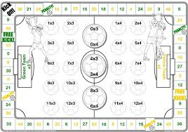 3 and 4 times table football 3 4 times table let me learn