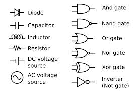 component wiring diagram legend electrical symbols pdf gottlieb