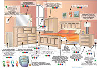 How Can I Kill Bed Bugs How To Kill Bed Bugs Step By Step Instructions