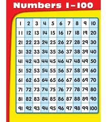 printable hundreds chart free kids free printable hundreds chart free printable hundreds chart