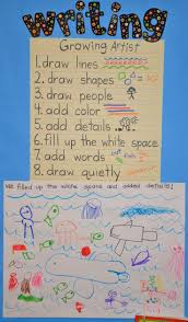 blank kindergarten writing paper 60 best kindergarten writing ideas images on pinterest teaching anchor chart idea for adding detail to students work a place called kindergarten writing workshop drawing books