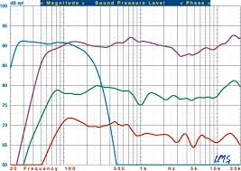 Svs Bookshelf Speakers Svs Ultra Speaker System Ht Labs Measures Sound U0026 Vision