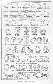 figuras geometricas todas tipos de figuras geométricas y sus nombres imagui pinteres