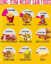 14 foods affecting your weight infographic with weight watchers