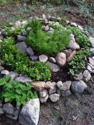 Home Improvement Backyard Landscaping Ideas Elegant Garden Arrangement Ideas Design Of Herb Garden Awesome