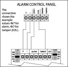fitting passive infra red pirs in a burglar alarm system