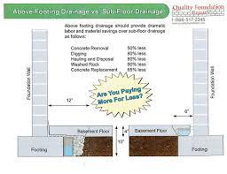 basement waterproofing quality foundation repair of omaha