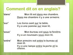 comment on dit bureau en anglais la maison les chambre prepositions of place ppt télécharger