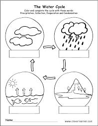 water cycle diagram worksheets cycle