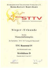 Bezirksliga Baden Baden Erfolge Ttc Rauental 1985 E V