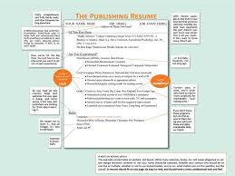 Download Resume Format Amp Write by Resume For Career Change 4 Resume Templates Resumes