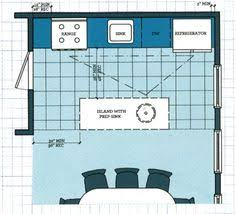 Small Kitchen Plans 43 Extremely Creative Small Kitchen Design Ideas Kitchen Design