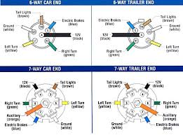 rv 7 plug trailer wiring diagram wiring diagram