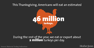your thanksgiving turkey in 6 eye popping charts jones