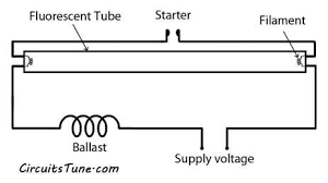 Where Is The Starter In A Fluorescent Light Fixture Does Light Work With Ac Or Dc Quora