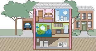 house energy efficiency energy efficient buildings a student s guide to global climate
