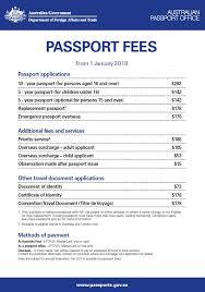 australian passport renewal application form 100 images