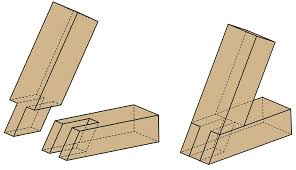 Basic Woodworking Joints Plans by Bridle Woodworking Joints
