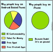 why are iphones better than androids android vs iphone by nemasis meme center