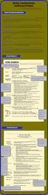 Walk Me Through Your Resume Example by 84 Best Images About Resume Writing On Pinterest Cover Canadian
