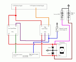 furnace blower wiring diagram wiring diagram and schematic