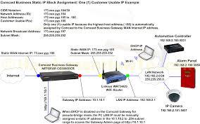 Home Network Design Diagram To Configure A Comcast Business Class Static Ip Address