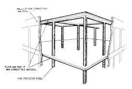 Steel Floor Framing Plan Protected Steel Frame Modified Fire Resistive