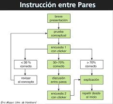 significado de imagenes sensoriales wikipedia universidad de murcia