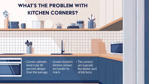ikea corner kitchen cabinet shelf corner kitchen cabinet solutions