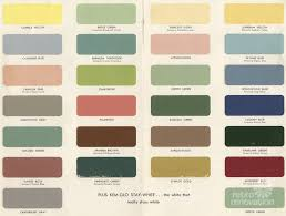 Wall Paint Colours Best 25 Kitchen Paint Colours Ideas On Pinterest Kitchen Paint