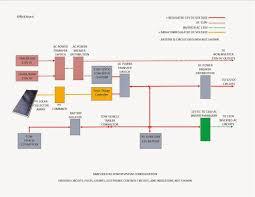 the suite rv wiring diagram rv inverter diagram rv thermostat