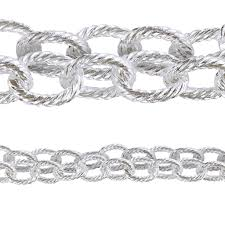 silver bracelet chains images Bead gallery sterling silver plated chain JPG