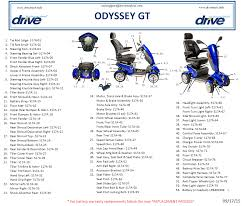 odyssey gt drive medical