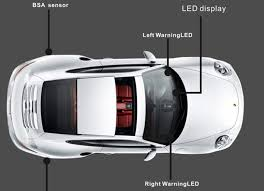Blind Spot Mirror Where To Put 5 Ways To Put New Car Technology In Your Old Ride Autoguide Com News