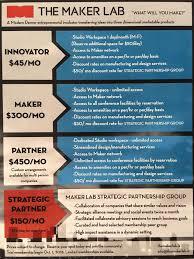 Home Lab Network Design The Maker Lab Home Facebook