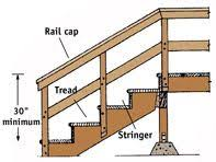 how to make a banister for stairs outdoor stair railings handrails railings and columns exterior