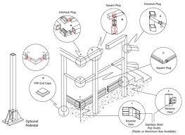 Tubular Handrail Standards Frp Handrail Systems Fiberglass Handrails Marco Fiberglass