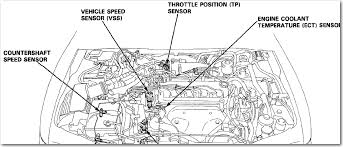 i want to change the speed senor in my 1994 accord