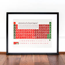 nottingham forest periodic table art print by on a sixpence