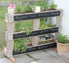 Herb Garden Idea Pallet Herb Garden Is The Solution For Limited Space