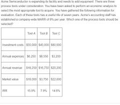 100 kimmel accounting 6e solutions manual accounting