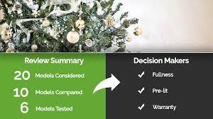 best artificial tree in december 2017 artificial